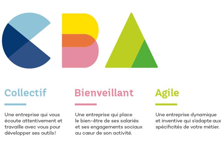 les valeurs du logo de CBA